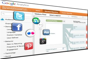 Google Analytics to measure your social media campaign