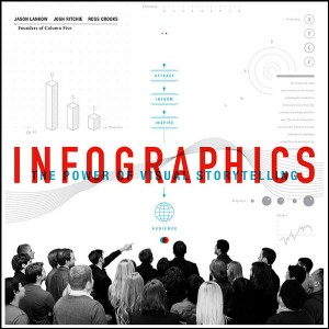Book cover for Infographics: The Power of Visual Storytelling