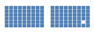 Two grids side by side.